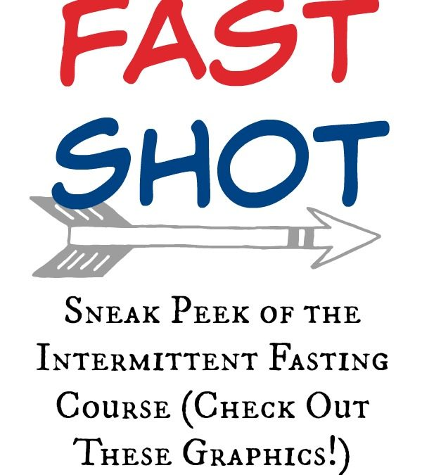 Fast Shot: Sneak Peek of the Intermittent Fasting Course (Check Out These Graphics!)